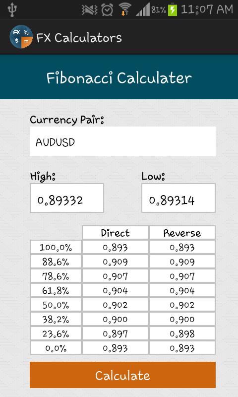 Forex risk calculator widget